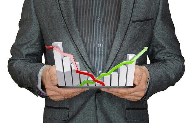 teknisk analys köp och sälj